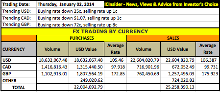 FX_TRADE+Currency+Jan2