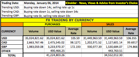 FX_TRADE+Currency+Jan6