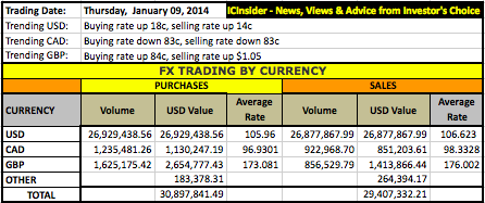 FX_TRADE+Currency+Jan9