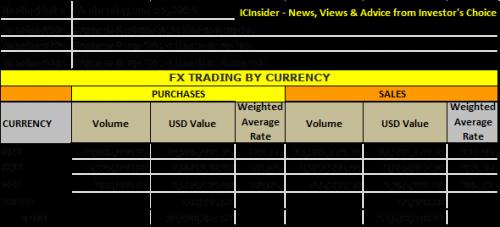 FX fnds 11-6-14
