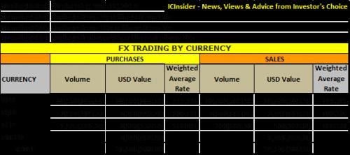 FX fnds -18-6-14