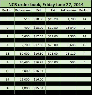 NCB oder book 27-6-14