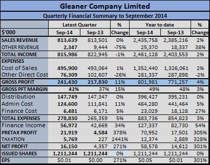 Glnr table 9-14