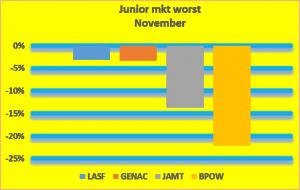 JSE JM loss 11-14