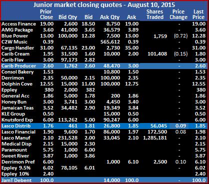 JM - Trade 10-08-15