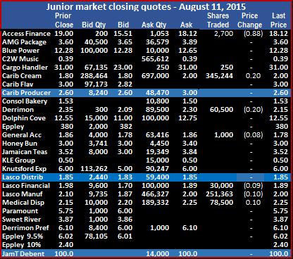 JM Trade 11-08-15