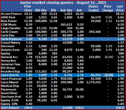JM - Trade 12-08-15