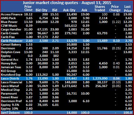 JM - Trade 13-08-15