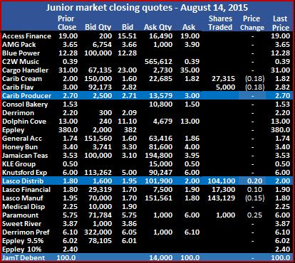 JM Trade 14-08-15