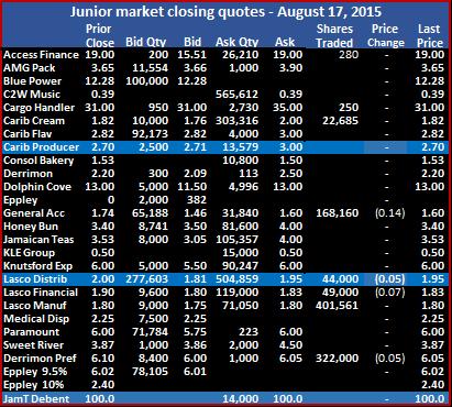 JM - Trade 17-08-15