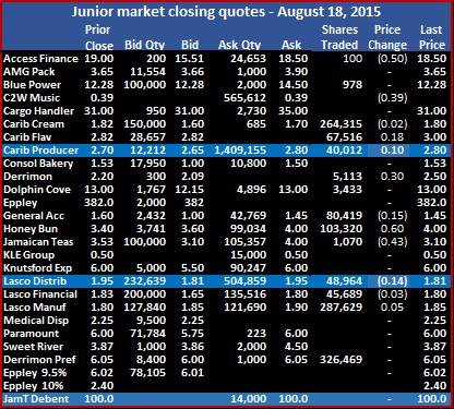JM Trade 18-08-15
