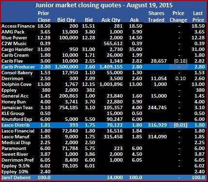 JM Trade 19-08-15