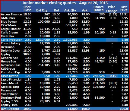 JM Trade 20-08-15