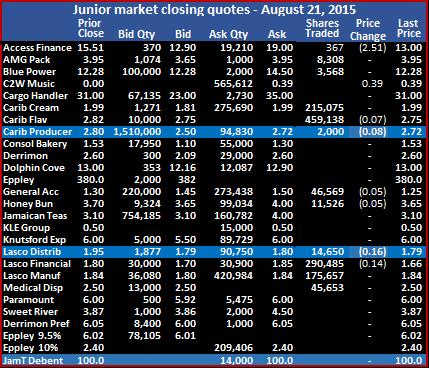 JM - Trade 21-08-15