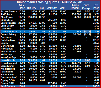 JM - Trade 26-08-15
