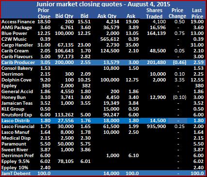 JM - Trade 4-08-15