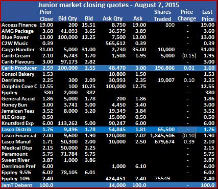 JM - Trade 7-08-15
