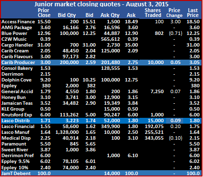 JM - Trade Sheet-08-15
