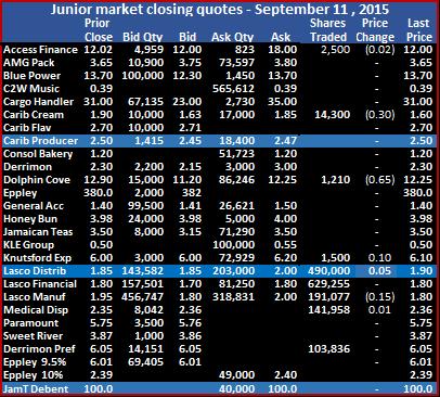 JM - Trade 11-9-15