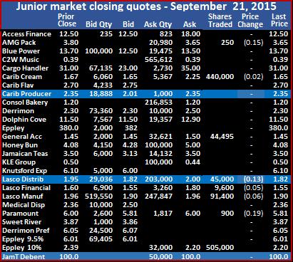 JM - Trade 21-9-15