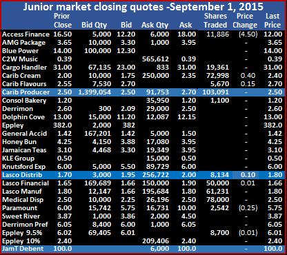 JM - Trade Sheet 1-9-15