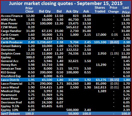JM - Trade Sheet 15-9-15