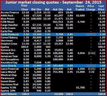 JM - Trade Sheet 24-9-15