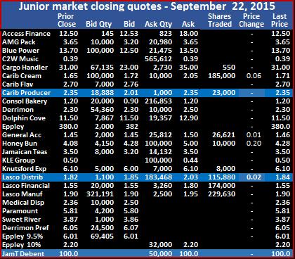 JM - Trade Sht 22-9-15