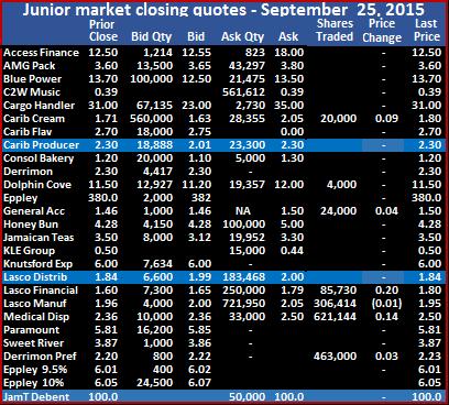JM - Trade Sht 25-9-15r