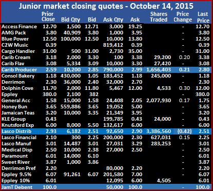 JM - Trade sht 14-10-15