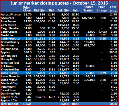 JM - Trade sht 15-10-15
