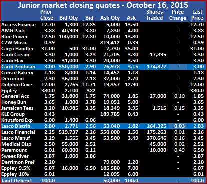 JM - Trade sht 16-10-15