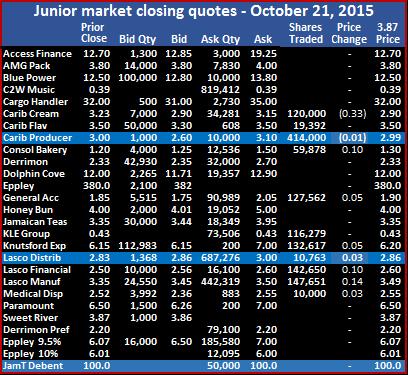 JM - Trade sht 21-10-15