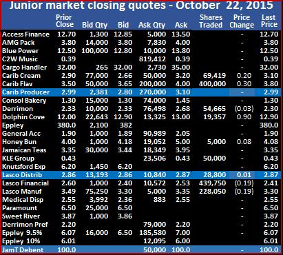 JM - Trade sht 22-10-15
