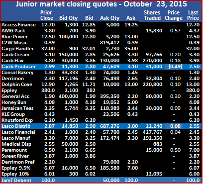 JM - Trade sht 23-10-15