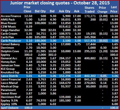 JM - Trade sht 28-10-15