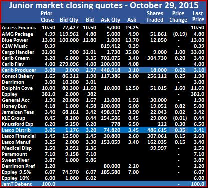 JM - Trade sht 29-10-15