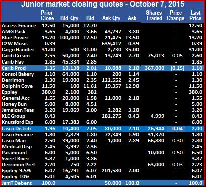 JM - Trade sht 7-10-15