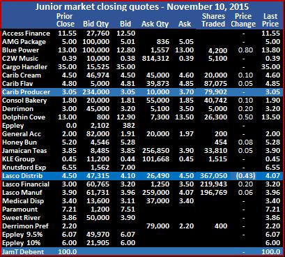 JM - Trade 10-11-15
