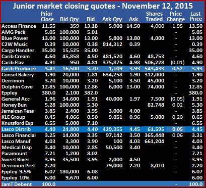 JM - Trade 12-11-15