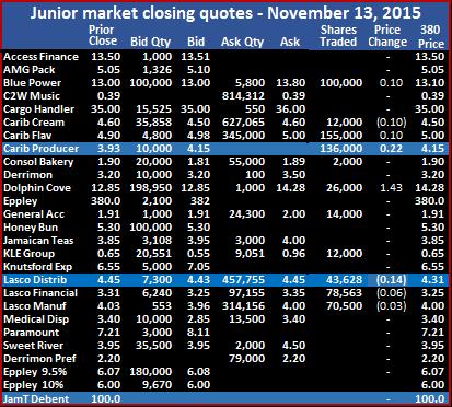 JM - Trade 13-11-15
