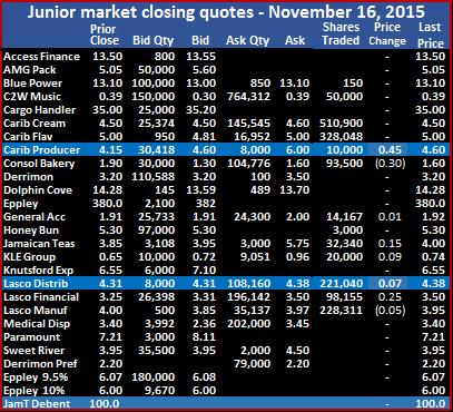 JM - Trade 16-11-15