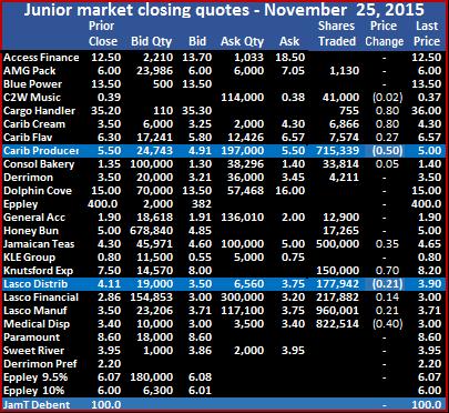 JM - Trade 25-11-15
