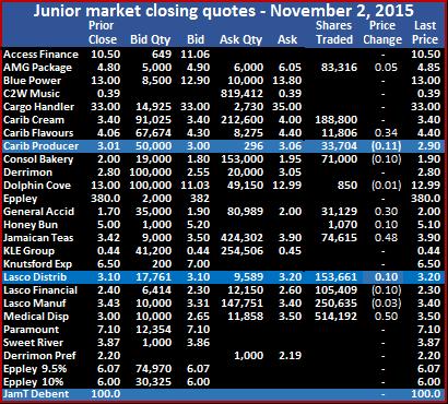 JM - Trade Sheet-11-15.