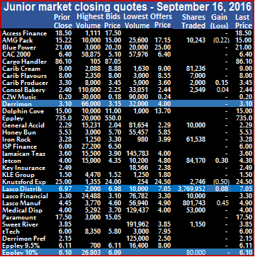 ICI jm trade 16-09-16