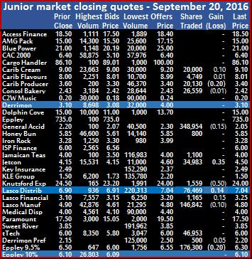 ICI jm trade 20-09-16
