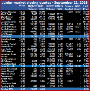 ICI jm trade 21-09-16