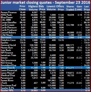 ICI jm trade 23-09-16