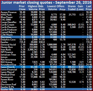 ICI jm trade 26-09-16