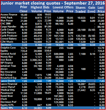 ICI jm trade 27-09-16
